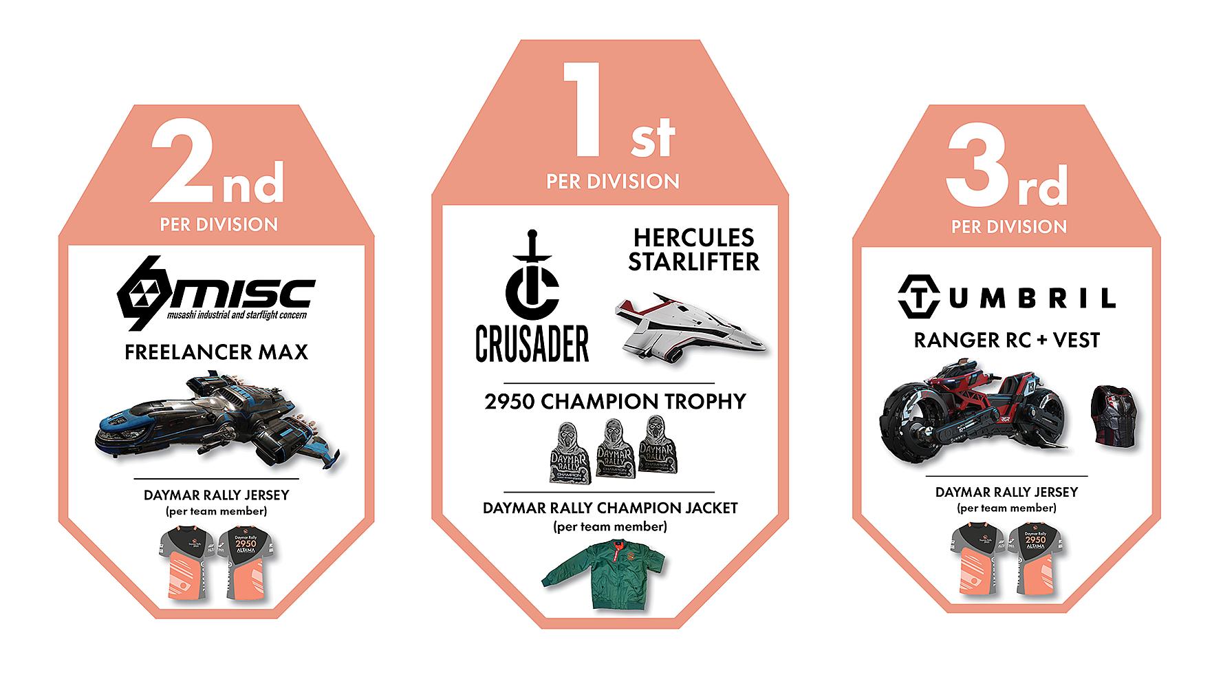 Prizes merchi10 web